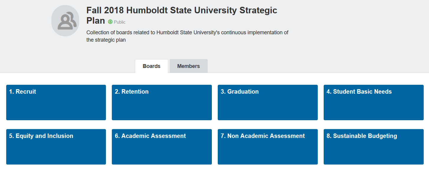 HSU 2018 Strategic Plan board